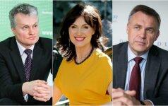 Самые влиятельные в Литве 2016: список предпринимателей и экономистов
