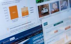 Nusprendė pasikeisti pensijos kaupimo sutartį – sulaukė pribloškiančio banko atsakymo