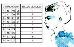 Numerologija: kas užkoduota tavo gimimo datoje