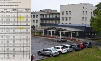 Raseinių ligoninė