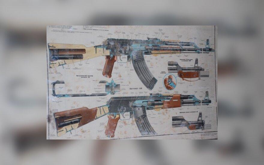 США дали $424 млн. на утилизацию советского оружия