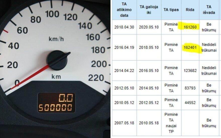 Проверка пробега - неужели автомобиль ездил задним ходом