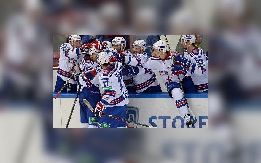 Топ-30 хоккеистов КХЛ, зарабатывающих больше миллиона