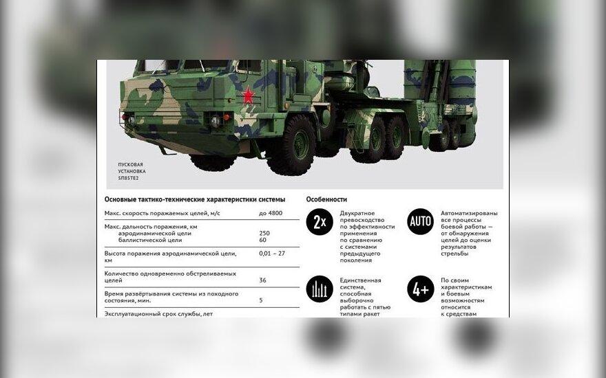 Турция хочет купить у России комплексы С-400