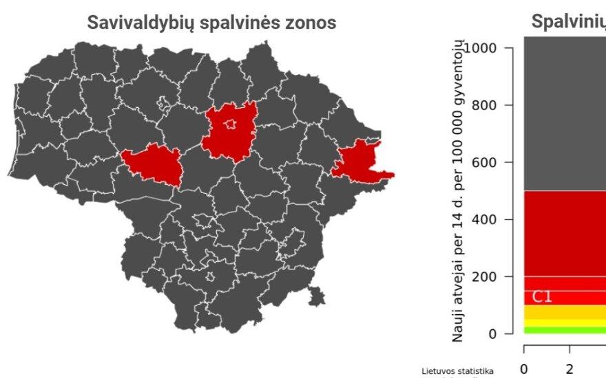 Spalio 13 dienos sergamumo duomenys Lietuvoje.