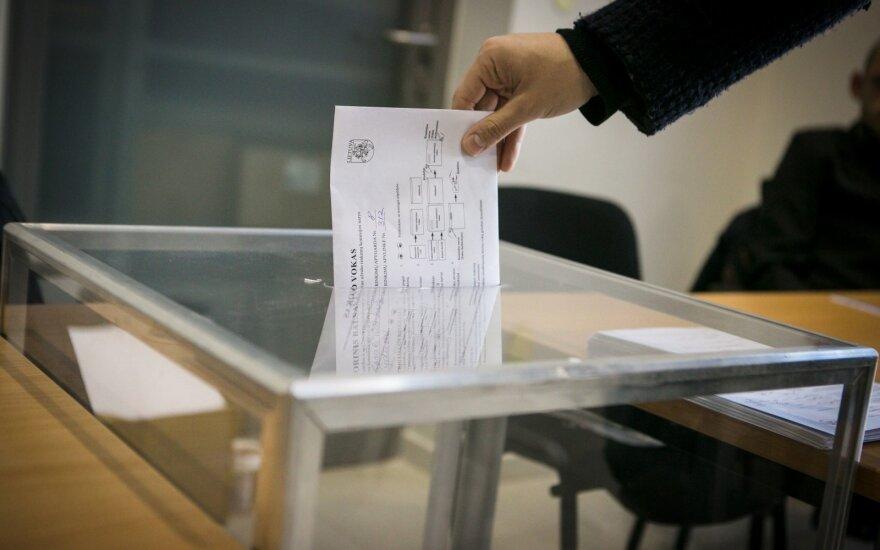 Досрочно проголосовали 2,5% избирателей