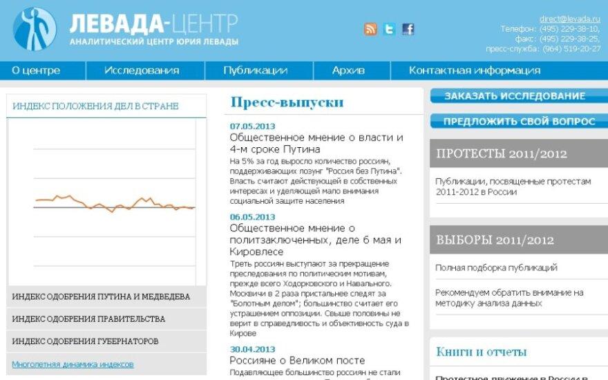 """""""Левада-центр"""" отказался от зарубежного финансирования"""