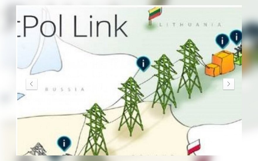 """NordBalt"" i ""LitPol Link"""