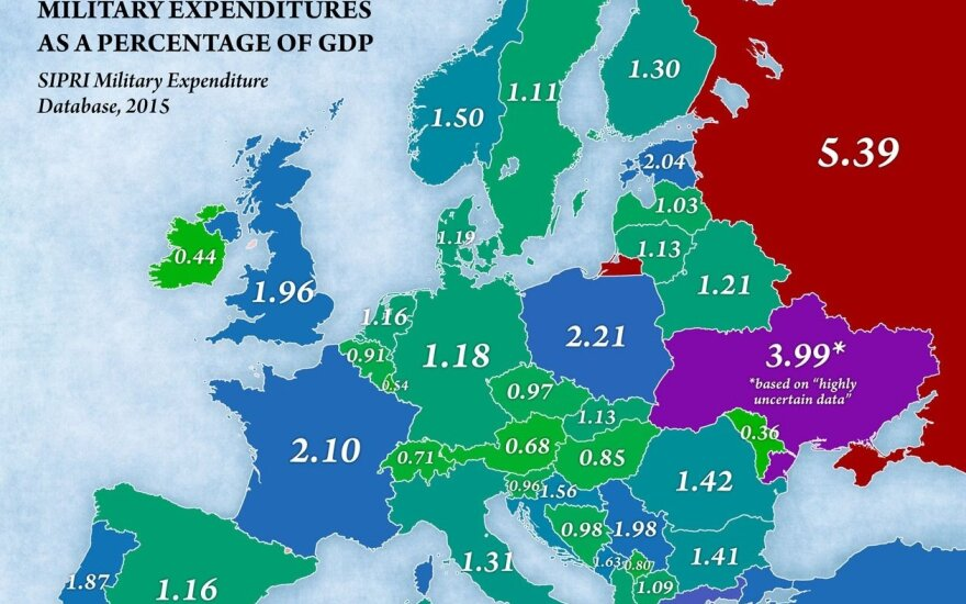 Wydatki wojskowe (PKB). Foto: jakubmarian.com