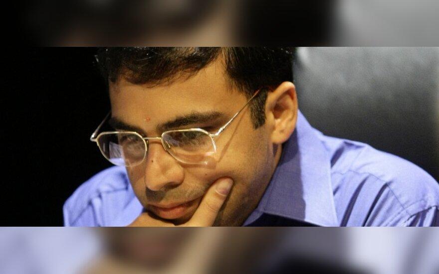 Višvanatanas Anandas