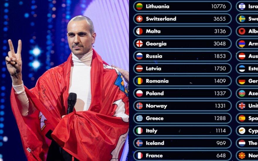 """Grupė """"The Roop"""" pelnė pergalę tarptautiniame virtualiame """"Eurovizijos"""" konkurse/Foto: Delfi, Stop kadras"""