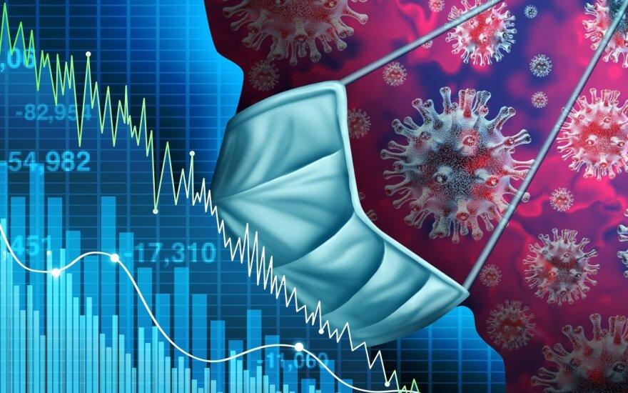 Koronavirusas ir ekonomika