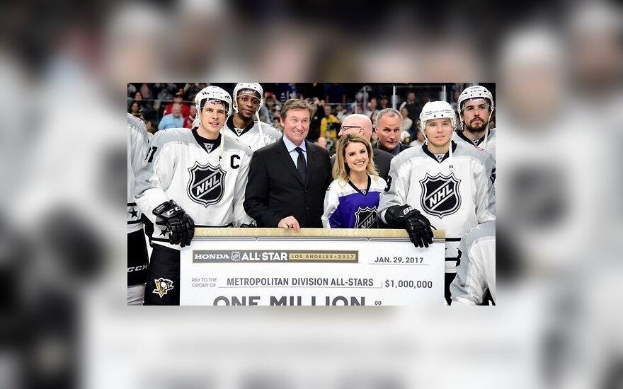 В Матче звезд НХЛ победила команда Овечкина и Кросби