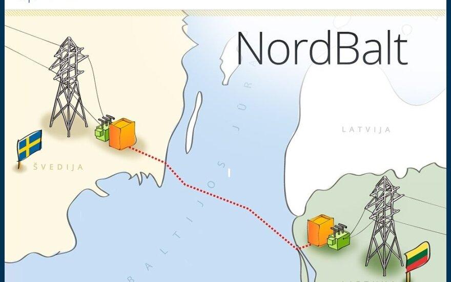 Смычка ЛЭП NordBalt вновь действует
