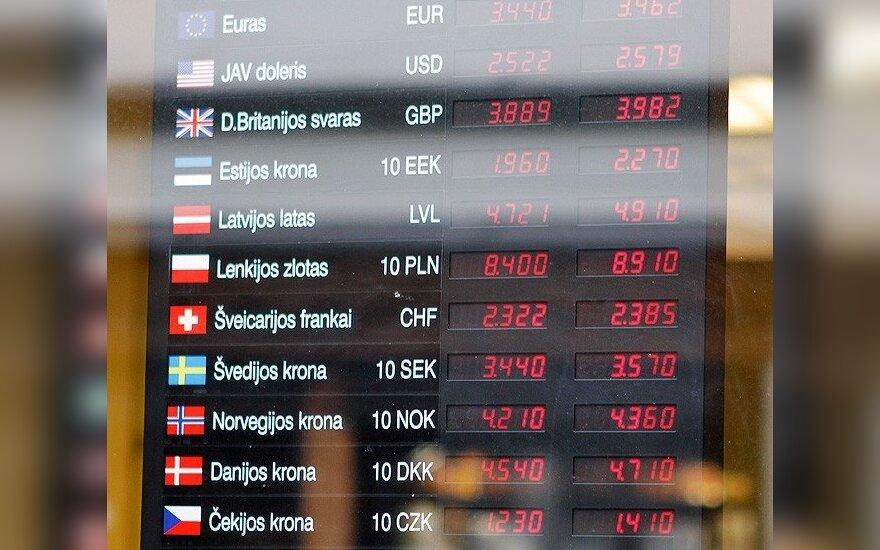 Преступники поменяли курс обмена валюты и украли тысячи евро