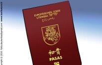 """Dvigubos pilietybės istorija arba """"Eadem Sed Aliter"""""""