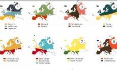Kaip galima būtų padalinti Europą