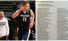 Domantas Sabonis, NBA Combine dalyvių sąrašas
