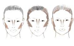 IDEALI AKIMIRKSNIU: kaip modeliuoti veidą pagal jūsų formą
