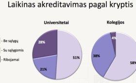 SKVC analizė (SKVC nuotr.)