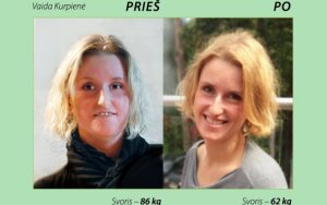 Mitybos specialistė Vaida Kurpienė: kaip sėkmingai pakeisti įpročius ir sulaukti gerų rezultatų