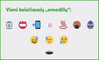 Emodžiai