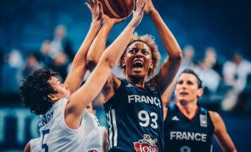 Europos moterų krepšinio čempionatas: Graikija – Ispanija