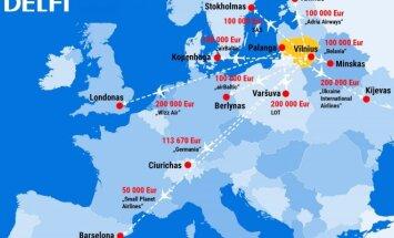 Subsidijas gavusių skrydžių žemėlapis