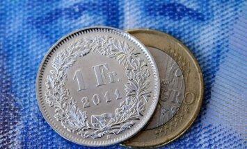 Šveicarijos frankas ir euras
