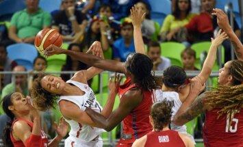 Moterų krepšinis: JAV - Kanada