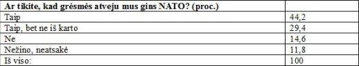 V. Putinas lietuviams atskleidė Napoleono principą