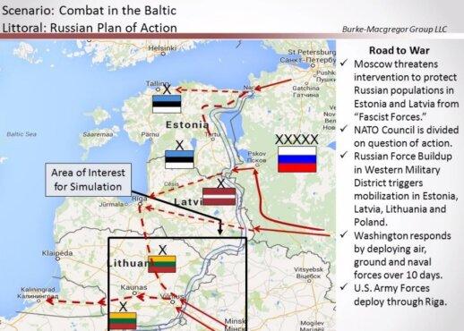 Karo Baltijos regione scenarijai: bendra situacija