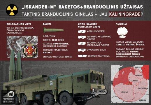 """NATO žingsniai, kurie sustabdys rusų """"nuotykius"""" Rytų Europoje"""