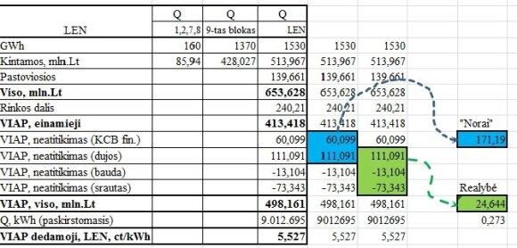 VKEKK duomenys