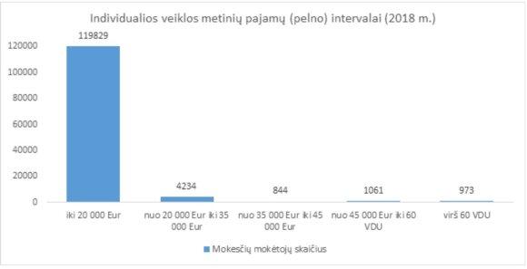 """Eglė Čeponytė. Kova su """"gyvulių ūkiu"""": kol Lietuva imasi butaforinių priemonių, estai diegia išmanius sprendimus"""