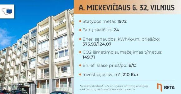 Renovuotas daugiabutis A. Mickevičiaus g. 32, Vilniuje