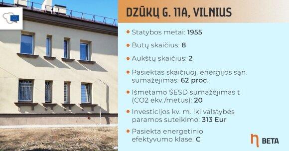Renovuotas daugiabutis Vilniuje, Dzūkų g. 11A