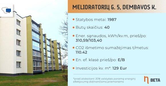 Renovuotas daugiabutis Melioratorių g. 5, Dembavos k.
