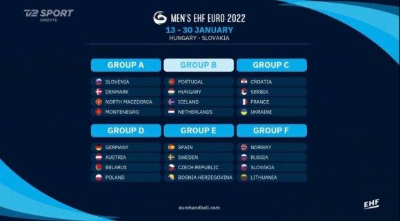 Europos rankinio čempionato burtai