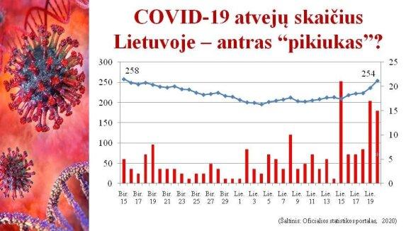 M. Stankūno grafikas