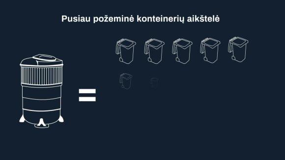 Viskas, ką turite žinoti apie pusiau požeminius konteinerius: visomis savybėmis lenkia mums įprastus