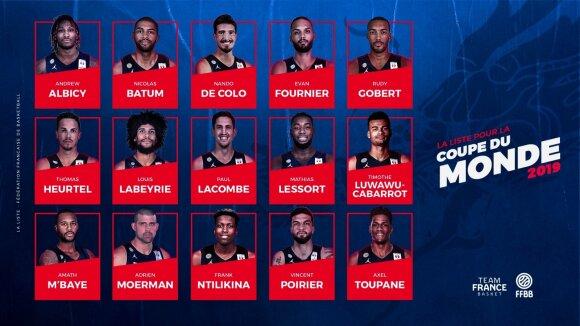 Prancūzijos krepšinio rinktinės kandidatų sąrašas / FOTO: .ffbb.com