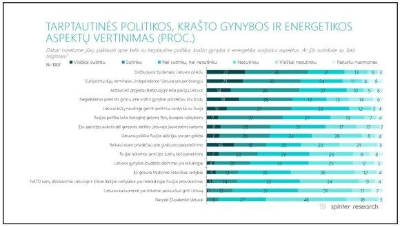 Apklausė gyventojus dėl grėsmių Lietuvai: rezultatuose – keli netikėtumai