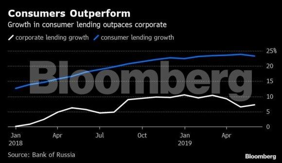 """Rusijos ministras: jeigu centrinis bankas neįsikiš, įvyks """"ekonominis sprogimas"""""""