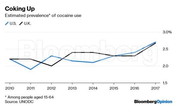 Kokainas grįžta. Kaltinkite dėl to technologijas
