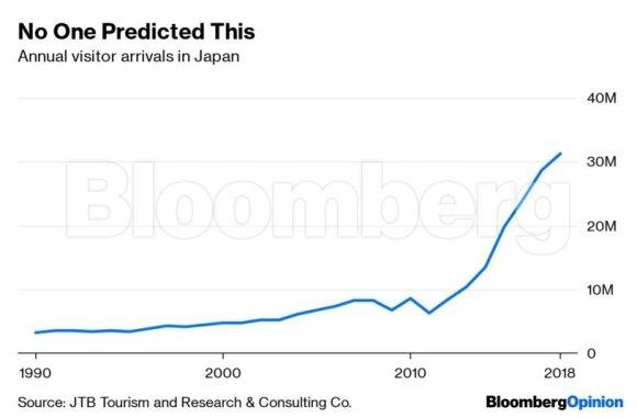 """Japonija """"kieta"""" valstybė, bet nesugeba savęs parduoti"""