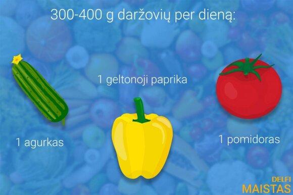 Trys daržovės per dieną – kiekvienam pasiekiama sveikatos formulė