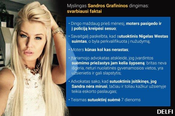 Sandra Grafinina