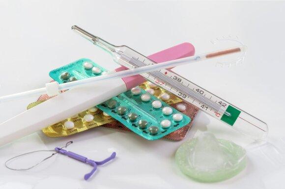 Kontraceptikai