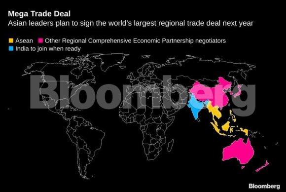 Kas yra RCEP ir kas nutiko TPP?